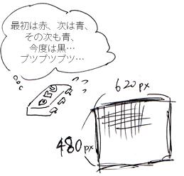 620×480の画面に表示する