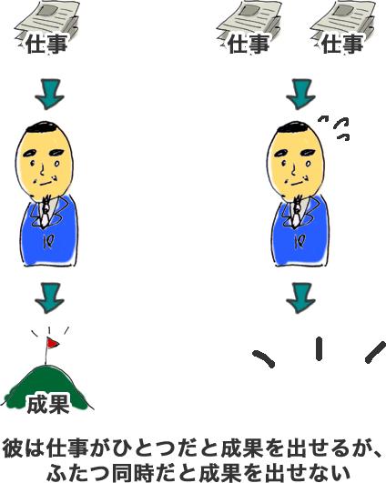 multi_work